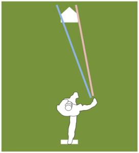 GLOVE SIDE (GREEN) ARM SIDE (PINK)